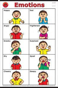 Gevoelens hooggevoelig Kind